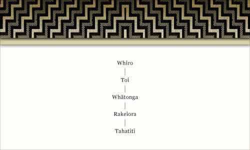 Toi and Whātonga