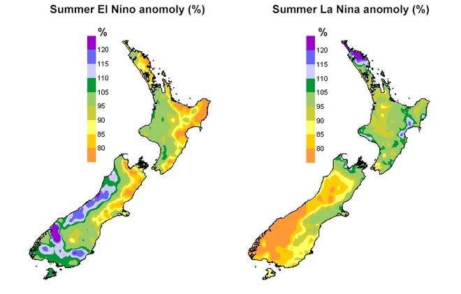 Rainfall during El Niño and La Niña