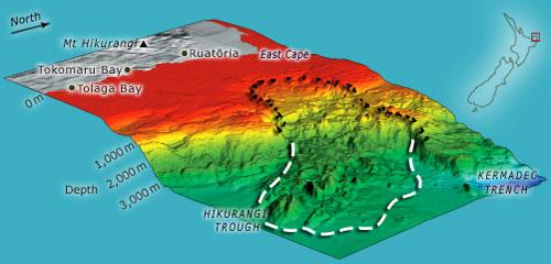 Underwater landslide