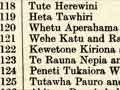 Whāngai in the New Zealand Gazette